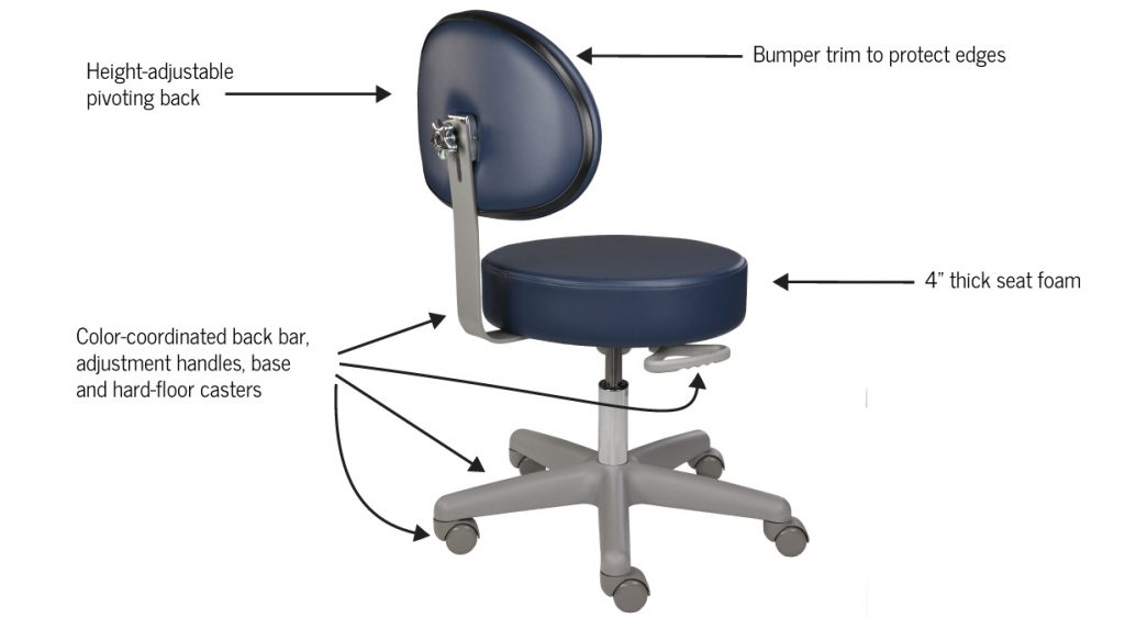"Medical stool premium features include height-adjustable back bar, color-coordinated hardware, bumper trim, and 4"" thick seat foam."